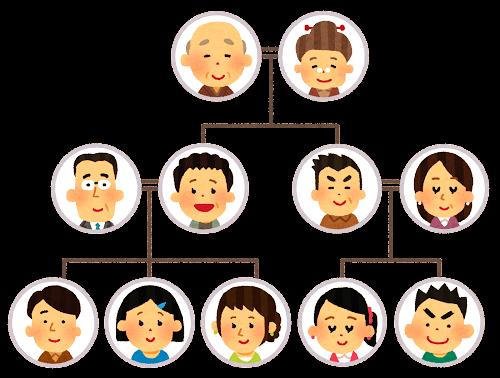 野村萬斎の家族構成や家系図がすごい?父、母、息子や娘はどんな人?1